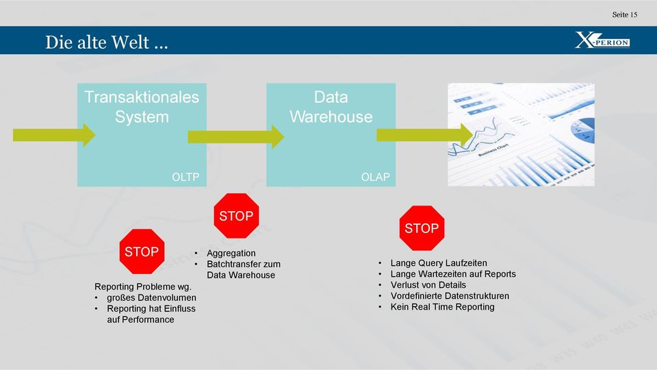 Batchtransfer zum Data Warehouse Reporting Probleme wg.