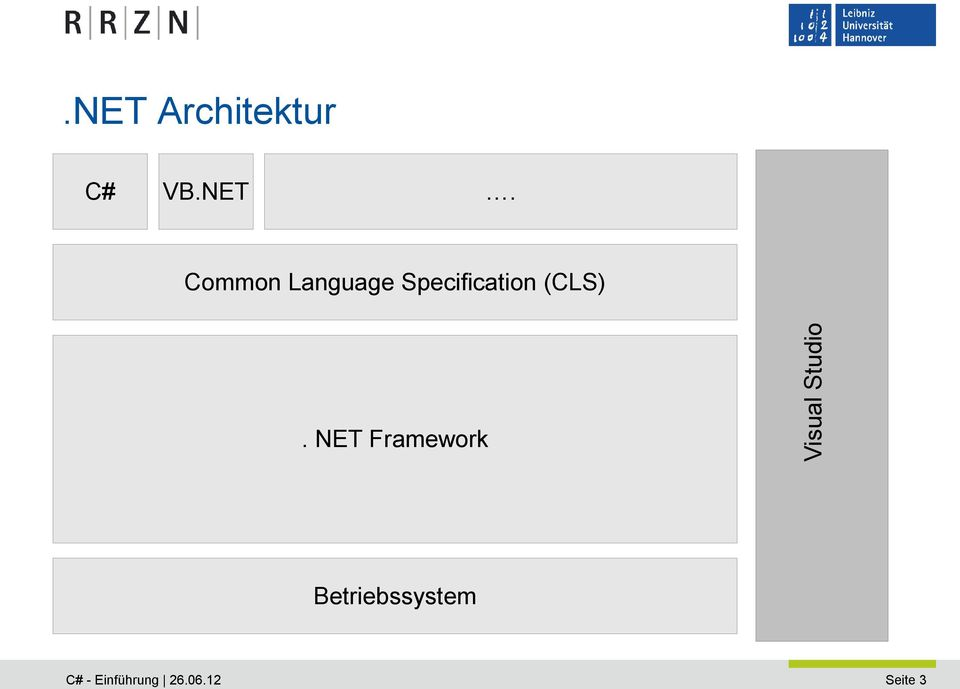 NET Framework Visual Studio