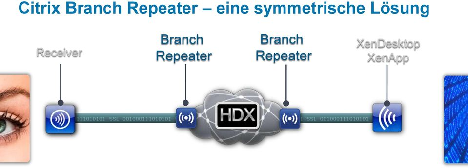 Receiver Branch Repeater