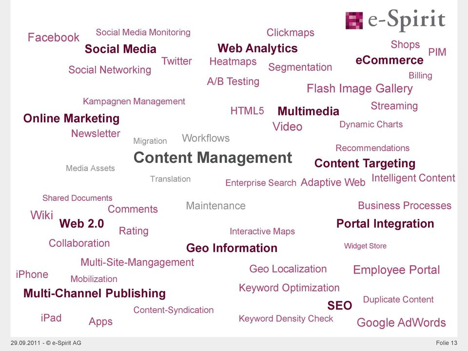 Content Targeting Adaptive Web Intelligent Content Comments Maintenance Business Processes Wiki Web 2.