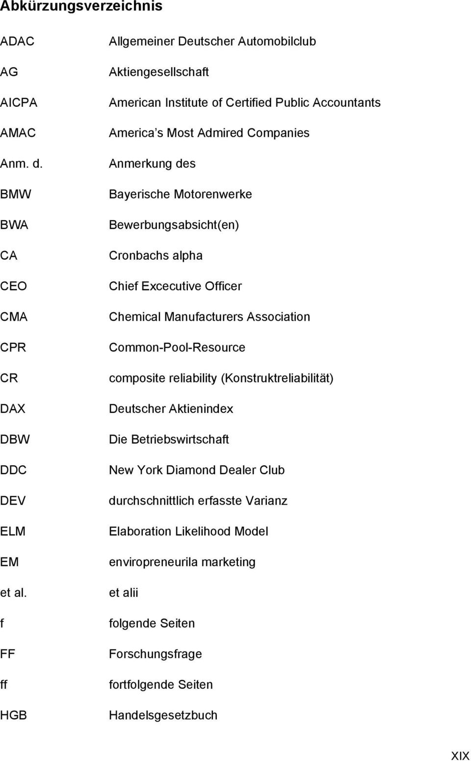 Motorenwerke Bewerbungsabsicht(en) Cronbachs alpha Chief Excecutive Officer Chemical Manufacturers Association Common-Pool-Resource composite reliability