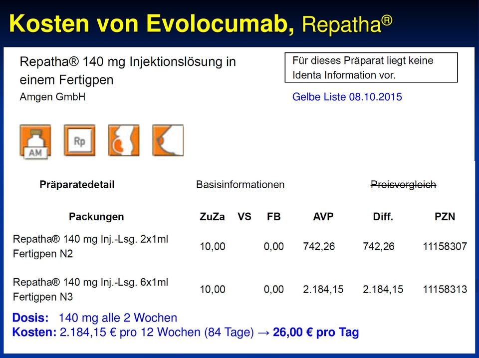 2015 Dosis: 140 mg alle 2 Wochen