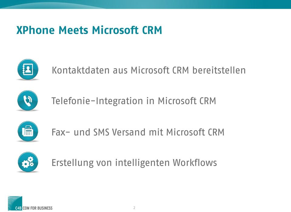 Telefonie-Integration in Microsoft CRM Fax- und