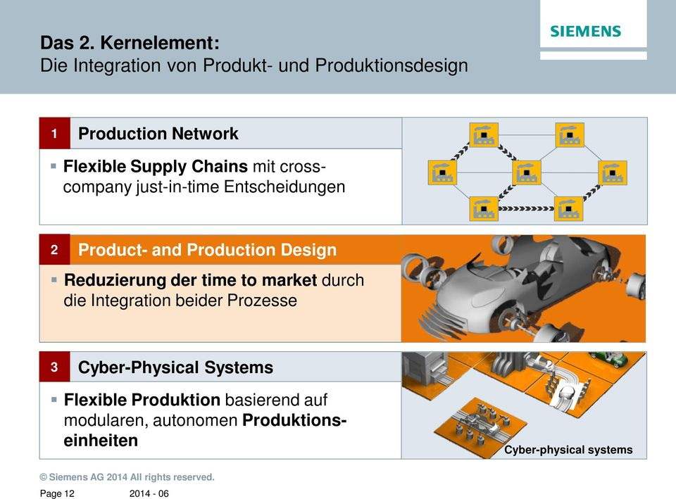 crosscompany just-in-time Entscheidungen 2 Product- and Production Design Reducing Reduzierung time der to time