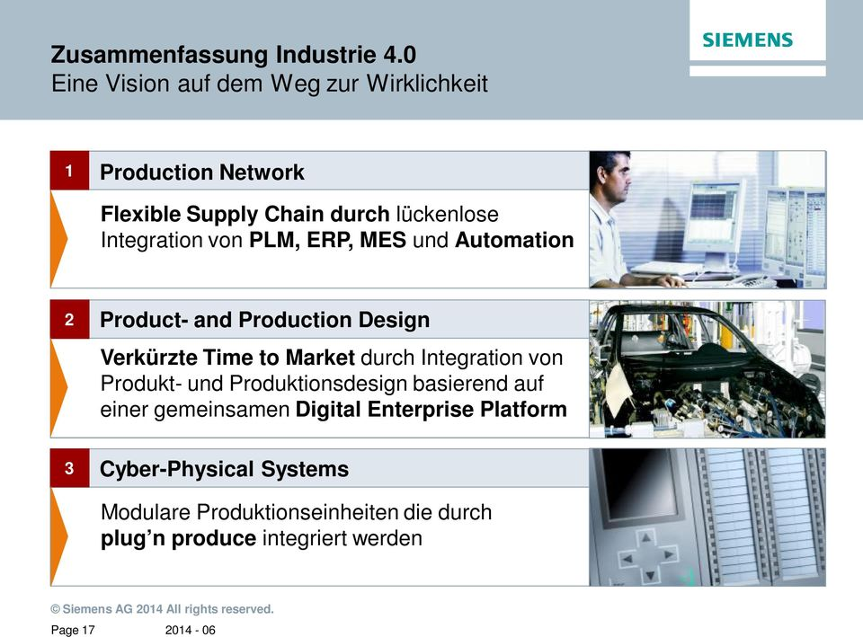 Integration von PLM, ERP, MES und Automation 2 3 Product- and Production Design Verkürzte Time to Market durch