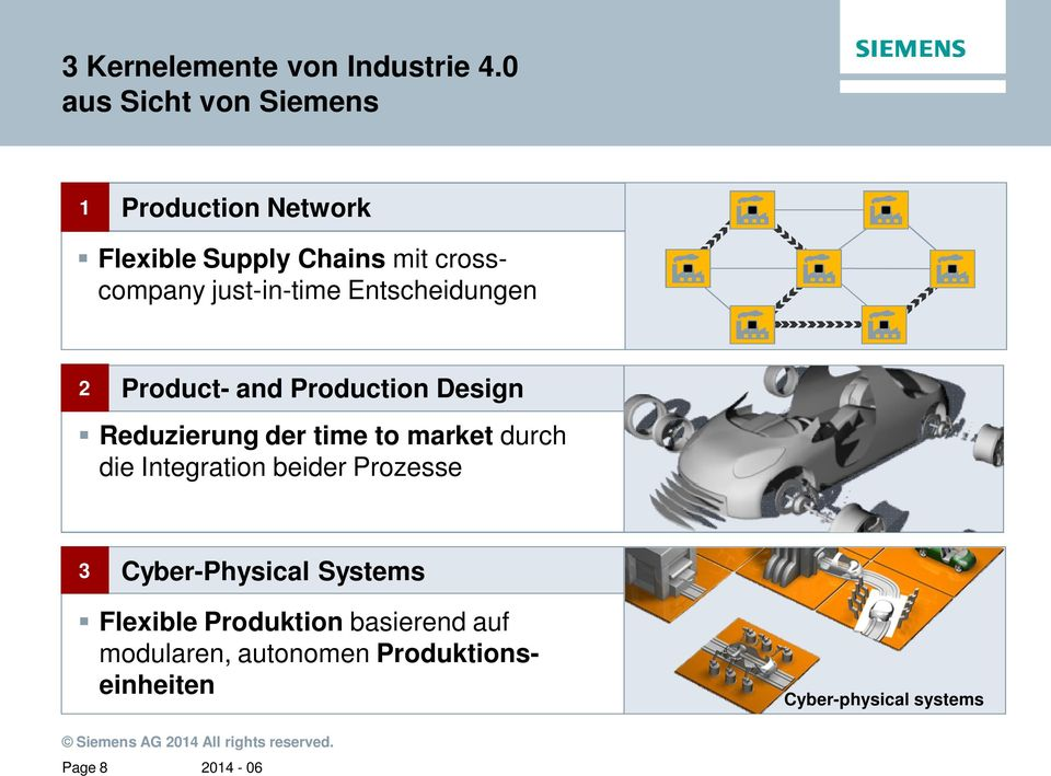 just-in-time Entscheidungen 2 Product- and Production Design Reduzierung der time to market