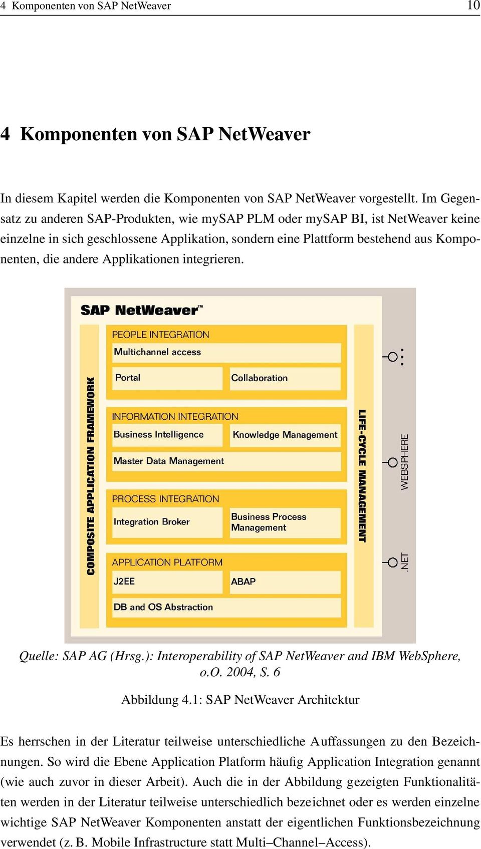 Applikationen integrieren. Quelle: SAP AG (Hrsg.): Interoperability of SAP NetWeaver and IBM WebSphere, o.o. 2004, S. 6 Abbildung 4.