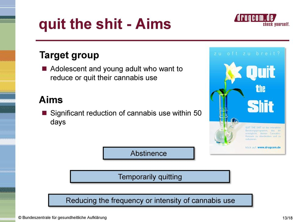 reduction of cannabis use within 50 days Abstinence Temporarily
