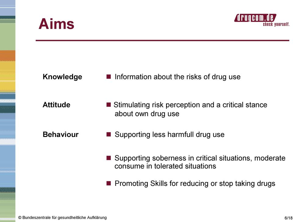 less harmfull drug use Supporting soberness in critical situations, moderate