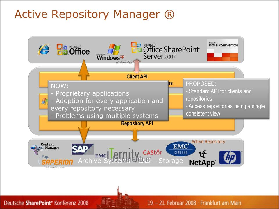 every application and Configuration, Mapping every repository necessary - Problems using multiple