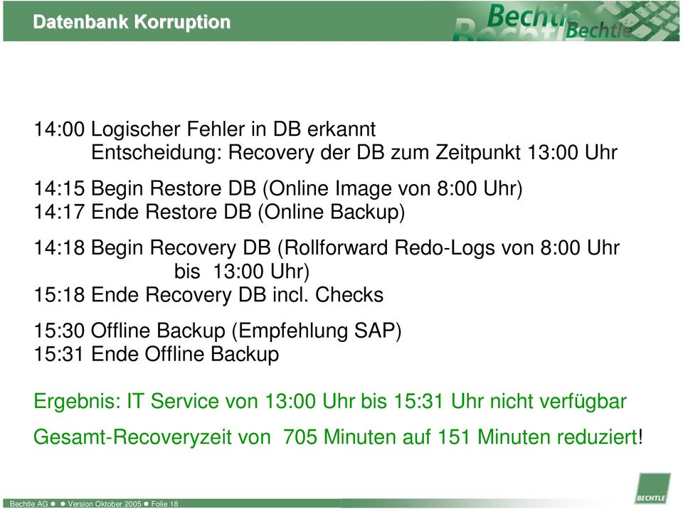 Uhr) 15:18 Ende Recovery DB incl.