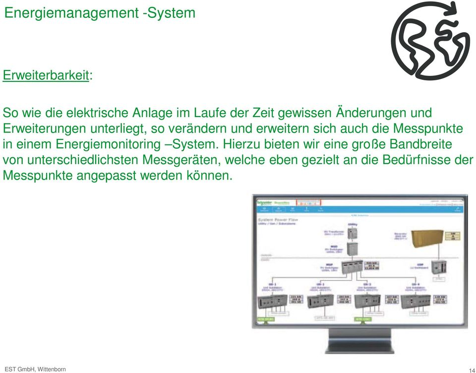 Energiemonitoring System.