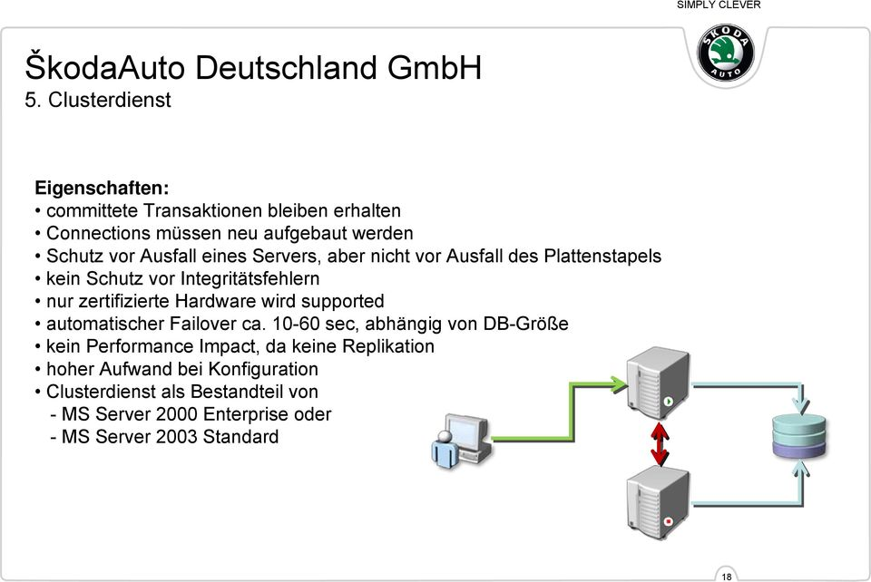 Hardware wird supported automatischer Failover ca.