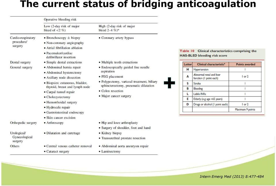 anticoagulation