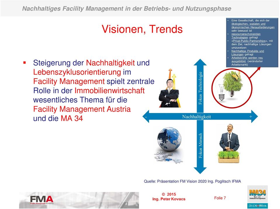 Groß Facility Management Lebenslauf Galerie - Entry Level Resume ...