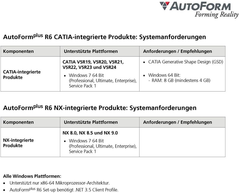 Design (GSD) AutoForm plus R6 NX-integrierte : Systemanforderungen