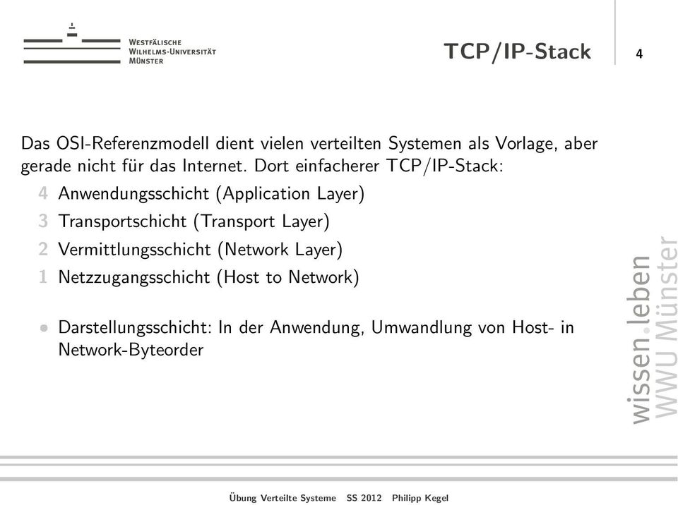 Dort einfacherer TCP/IP-Stack: 4 Anwendungsschicht (Application Layer) 3 Transportschicht