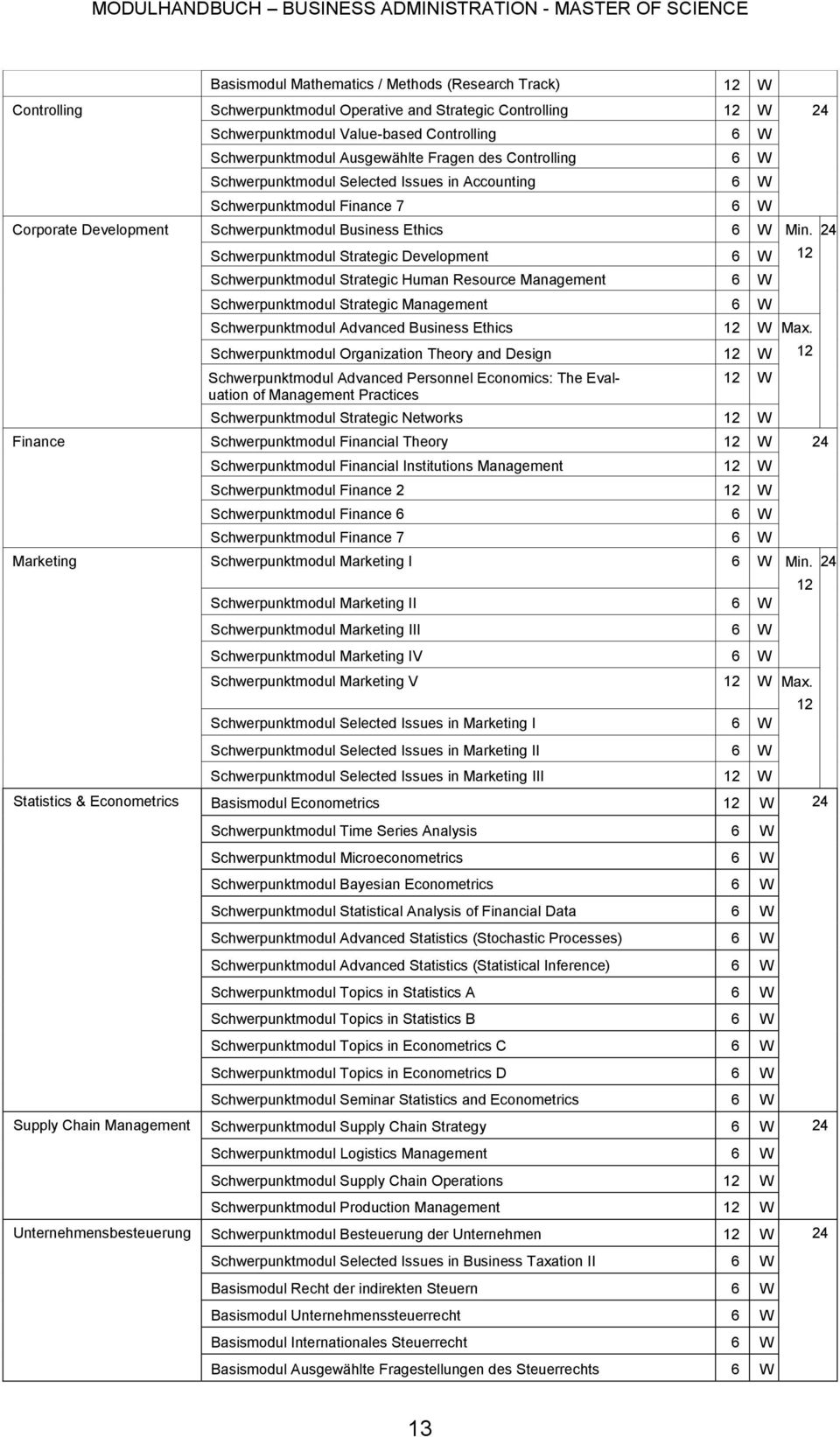 24 Schwerpunktmodul Strategic Development W Schwerpunktmodul Strategic Human Resource Management W Schwerpunktmodul Strategic Management W Schwerpunktmodul Advanced Business Ethics 12 W Max.