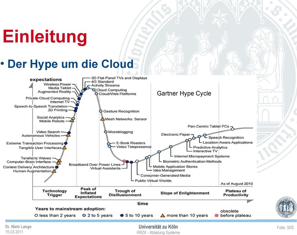 Cloud Gartner