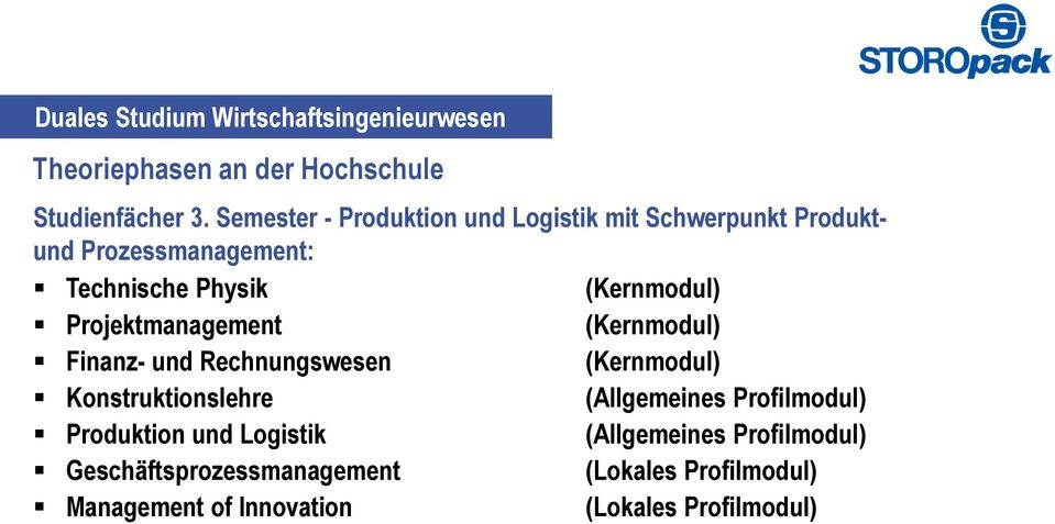 Prozessmanagement: Technische Physik Projektmanagement Finanz-
