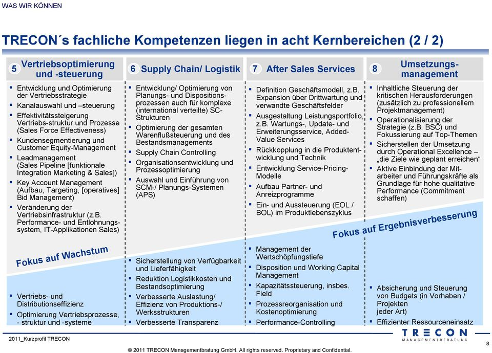 (Sales Pipeline [funktionale Integration Marketing & Sales]) Key Account Management (Aufba