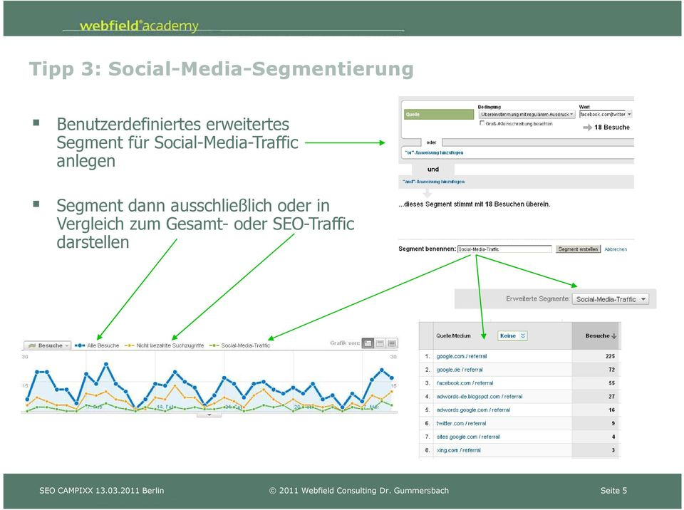 Social-Media-Traffic anlegen Segment dann