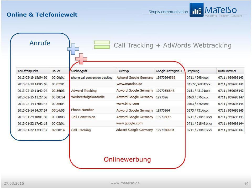 AdWords Webtracking