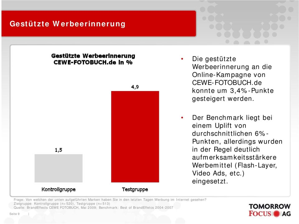 Werbemittel (Flash-Layer, Video Ads, etc.) eingesetzt.
