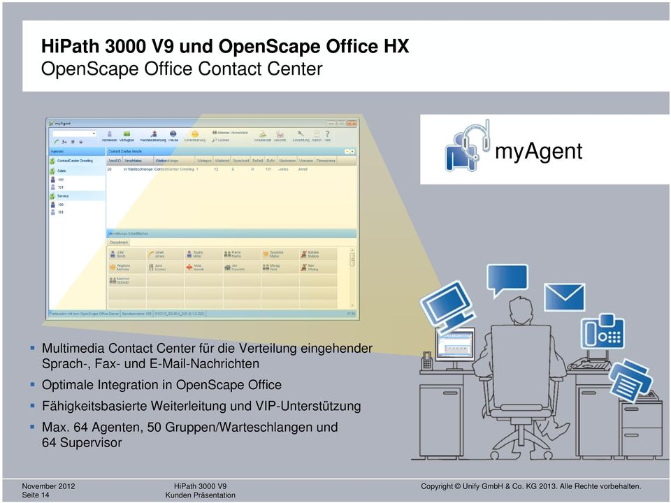 E-Mail-Nachrichten Optimale Integration in OpenScape Office Fähigkeitsbasierte