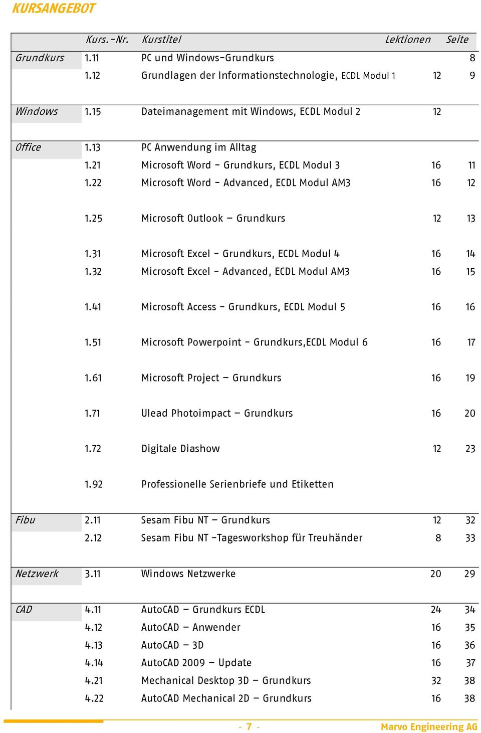 25 Microsoft Outlook Grundkurs 12 13 1.31 Microsoft Excel - Grundkurs, ECDL Modul 4 16 14 1.32 Microsoft Excel - Advanced, ECDL Modul AM3 16 15 1.41 Microsoft Access - Grundkurs, ECDL Modul 5 16 16 1.