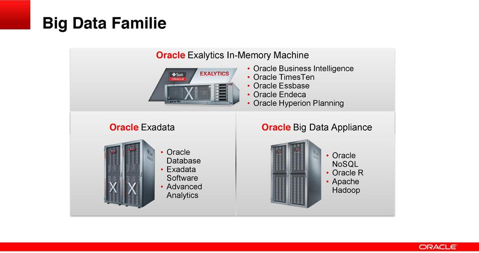 Hyperion Planning Oracle Exadata Oracle Big Data Appliance Oracle