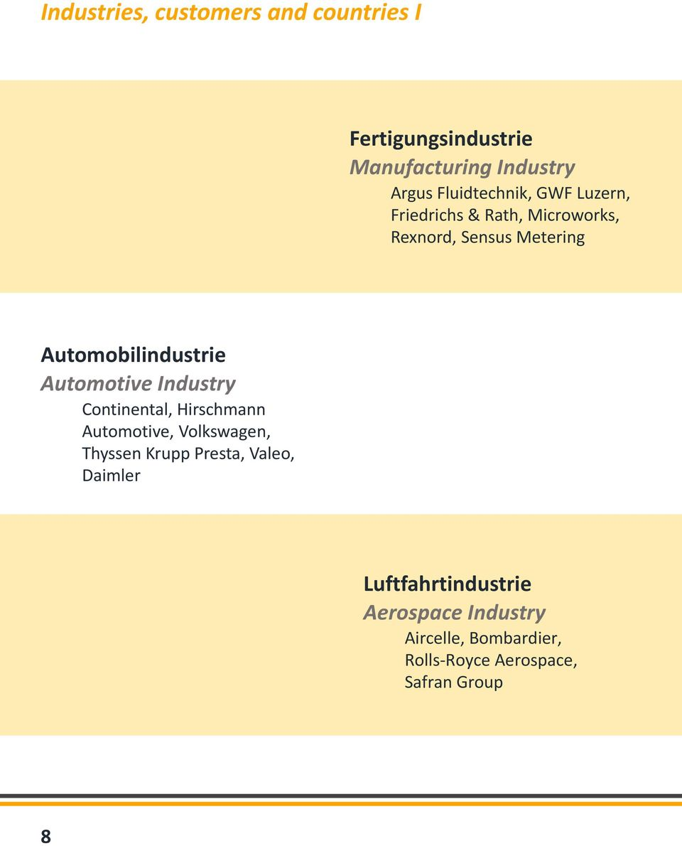 Automobilindustrie Automotive Industry Continental, Hirschmann Automotive, Volkswagen, Thyssen Krupp