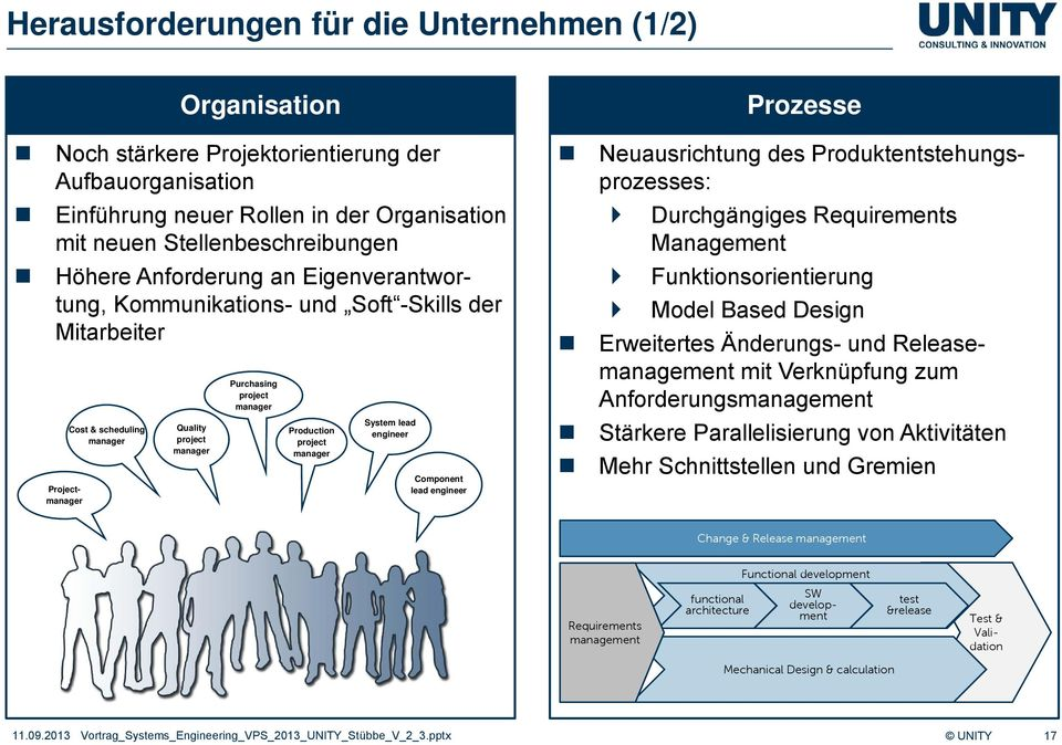 manager System lead engineer Component lead engineer Prozesse Neuausrichtung des Produktentstehungsprozesses: Durchgängiges Requirements Management Funktionsorientierung Model Based Design