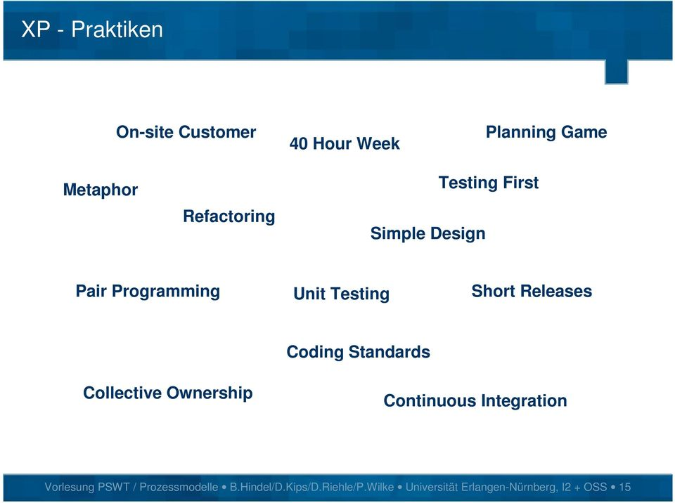 Standards Collective Ownership Continuous Integration Vorlesung PSWT /