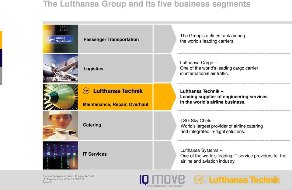 Maintenance, Repair, Overhaul Lufthansa Technik Leading supplier of engineering services in the world's airline business.