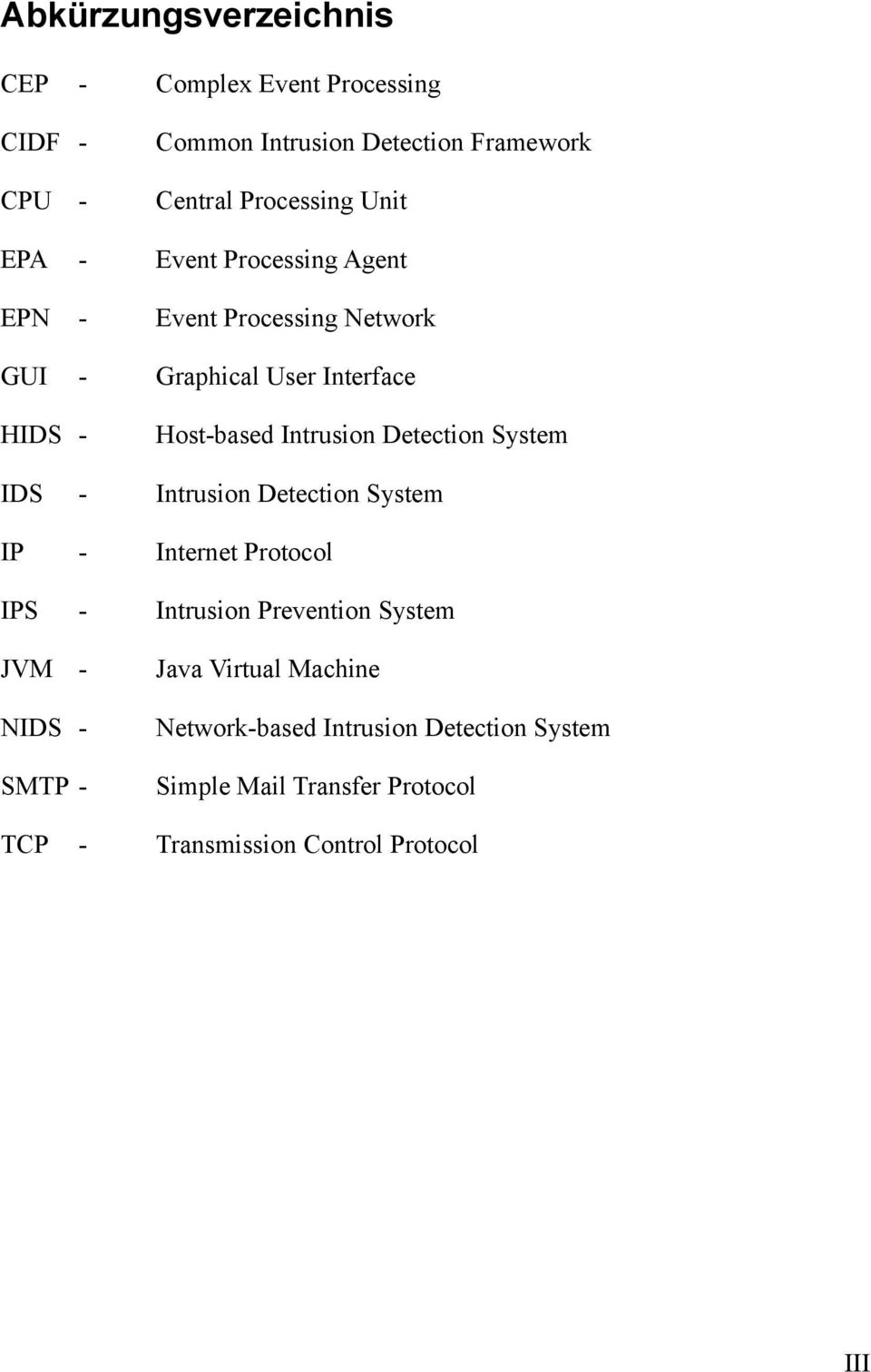 Detection System IDS - Intrusion Detection System IP - Internet Protocol IPS - Intrusion Prevention System JVM - Java Virtual