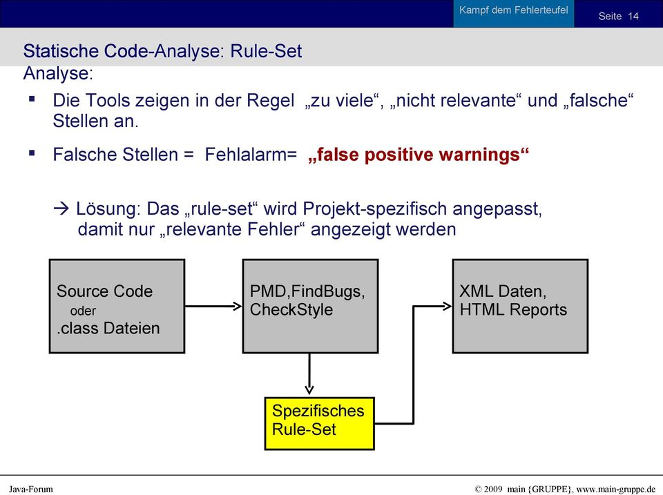Falsche Stellen = Fehlalarm= false positive warnings Lösung: Das rule-set wird