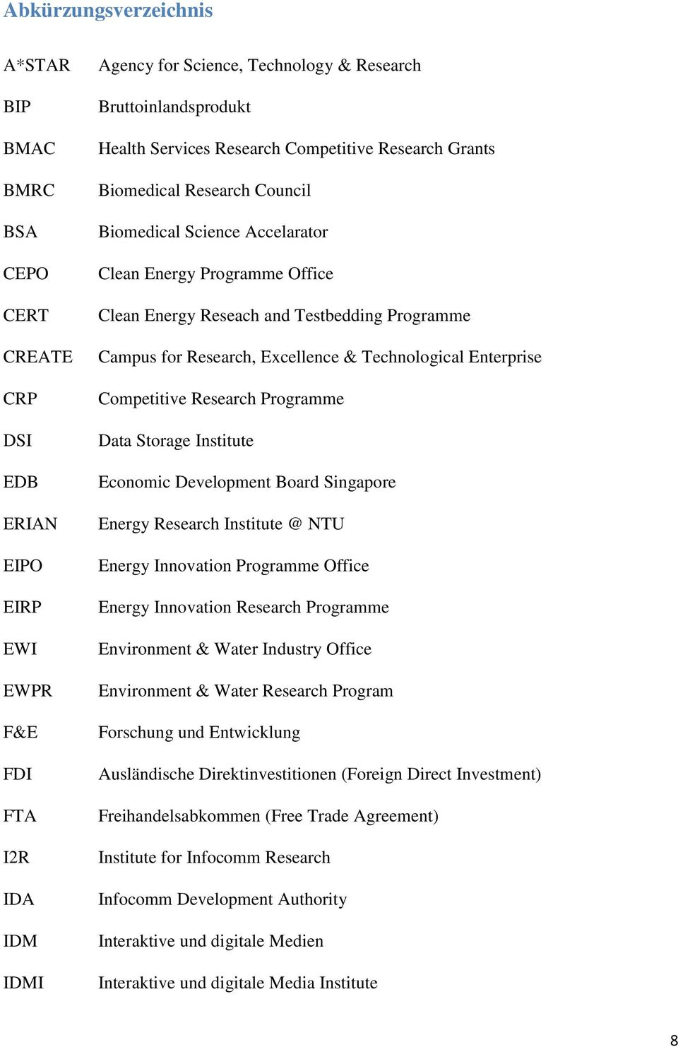 Research, Excellence & Technological Enterprise Competitive Research Programme Data Storage Institute Economic Development Board Singapore Energy Research Institute @ NTU Energy Innovation Programme