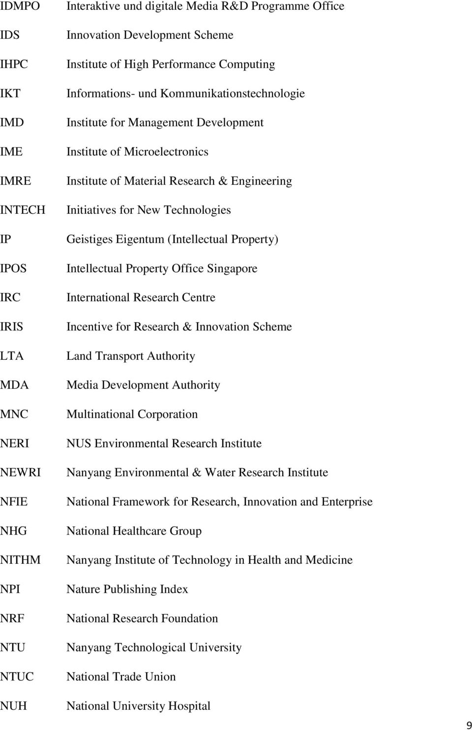 Initiatives for New Technologies Geistiges Eigentum (Intellectual Property) Intellectual Property Office Singapore International Research Centre Incentive for Research & Innovation Scheme Land
