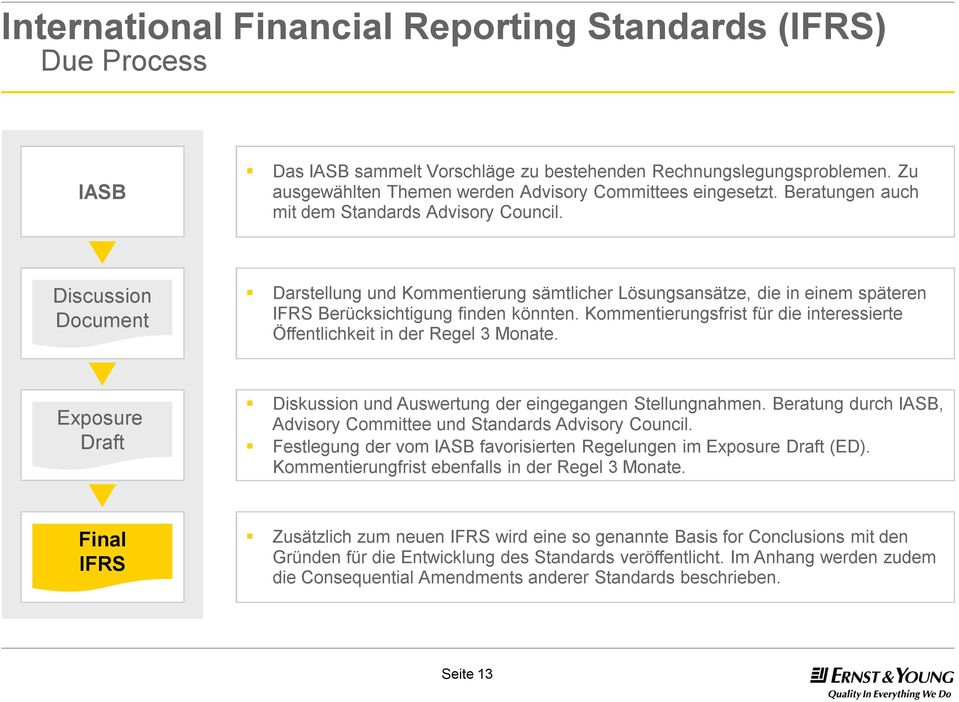ifrs 3 illustrative examples pdf