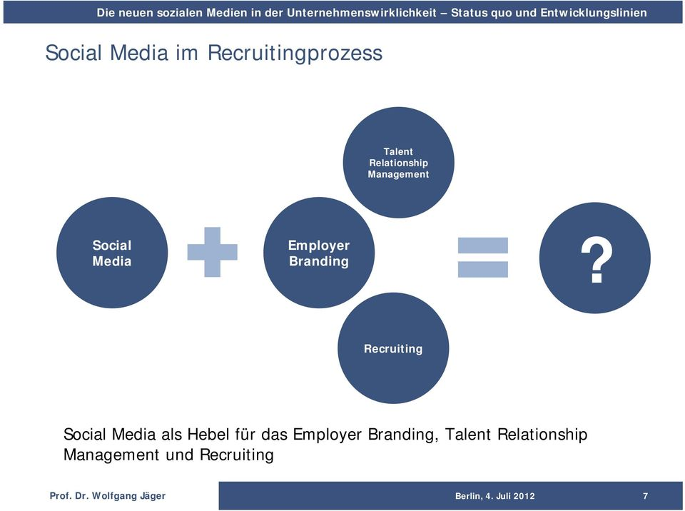 Media Branding Recruiting Social Media als Hebel