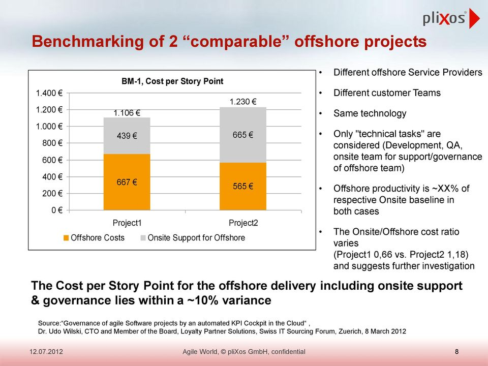 support/governance of offshore team) Offshore productivity is ~XX% of respective Onsite baseline in both cases The Onsite/Offshore cost ratio varies (Project1 0,66 vs.
