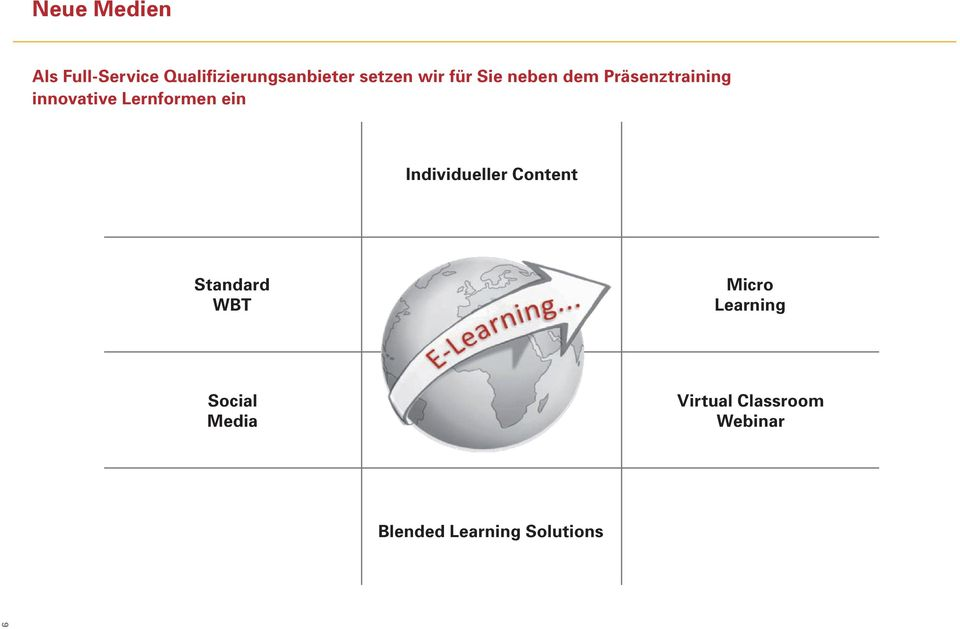 ein Individueller Content Standard WBT Micro Learning Social