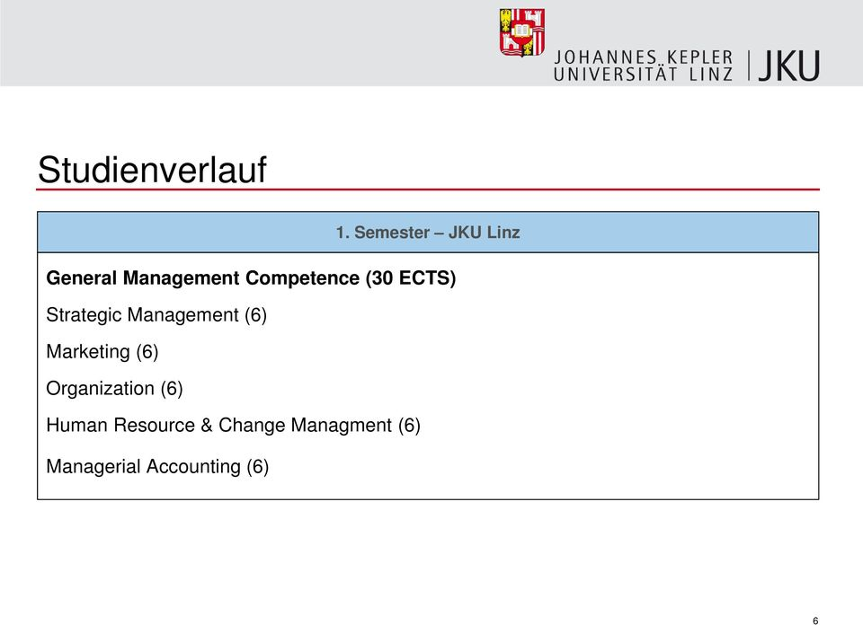 (30 ECTS) Strategic Management (6) Marketing (6)