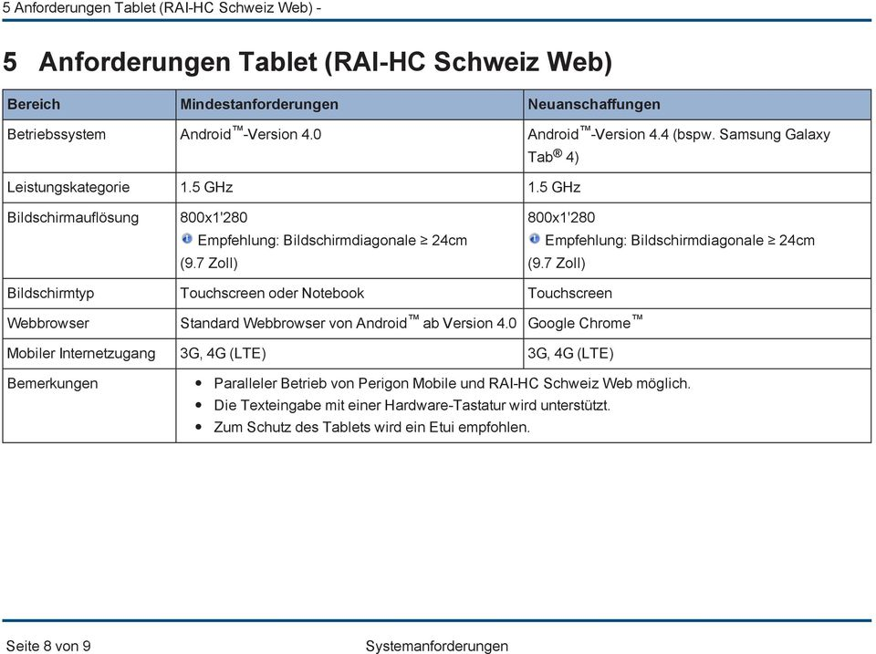 7 Zoll) Bildschirmtyp Touchscreen oder Notebook Touchscreen Webbrowser Standard Webbrowser von Android ab Version 4.