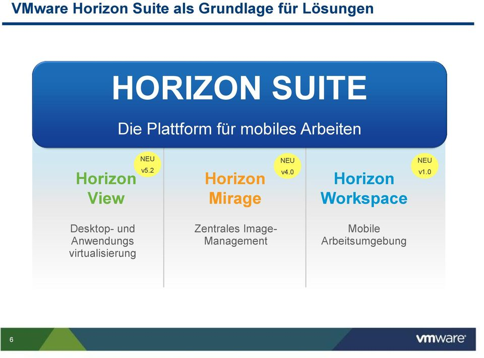 2 Horizon Mirage NEU v4.0 Horizon Workspace NEU v1.