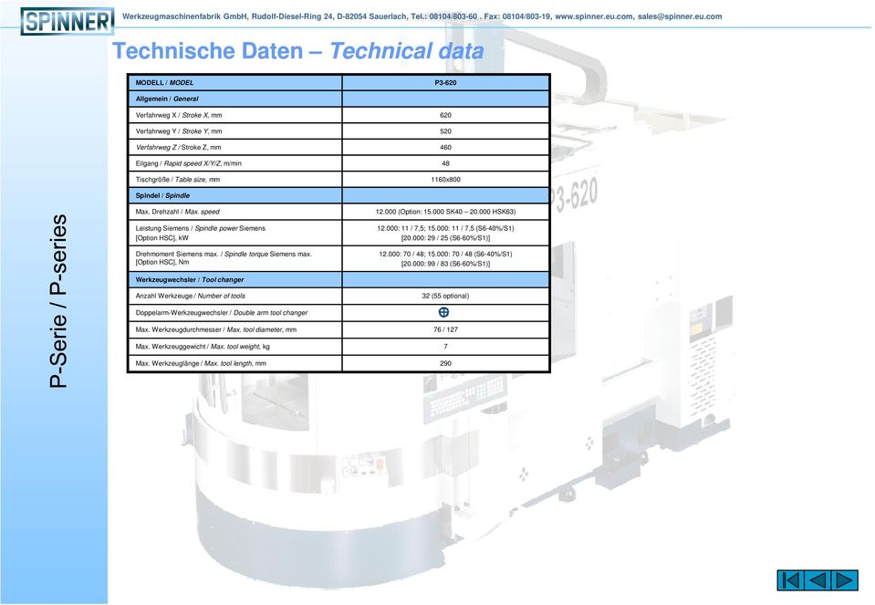 / Spindle torque Siemens max. [Option HSC], Nm 12.000 (Option: 15.000 SK40 20.000 HSK63) 12.000: 11 / 7,5; 15.000: 11 / 7,5 (S6-40%/S1) [20.000: 29 / 25 (S6-60%/S1)] 12.000: 70 / 48; 15.