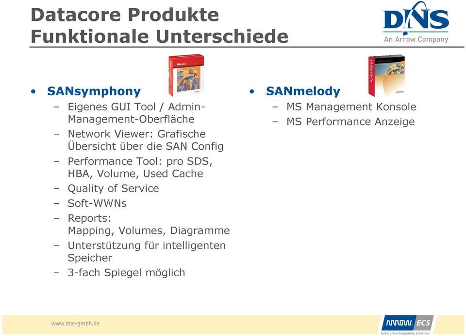 pro SDS, HBA, Volume, Used Cache Quality of Service Soft-WWNs Reports: Mapping, Volumes, Diagramme