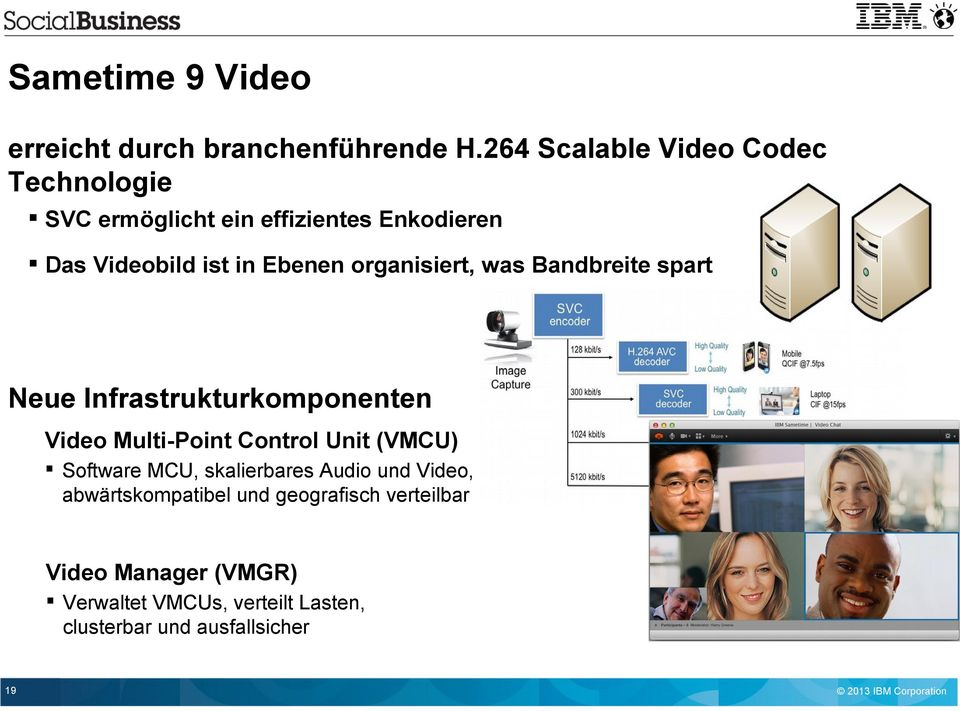 organisiert, was Bandbreite spart Neue Infrastrukturkomponenten Video Multi-Point Control Unit (VMCU)