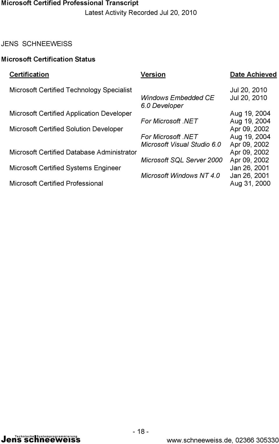 NET Aug 19, 2004 Microsoft Certified Solution Developer Apr 09, 2002 For Microsoft.NET Aug 19, 2004 Microsoft Visual Studio 6.